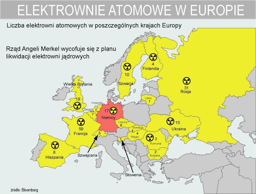 Elektrownie atomowe w Europie