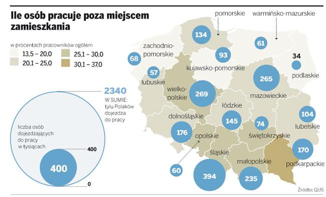 Ile osób pracuje poza miejscem zamieszkania