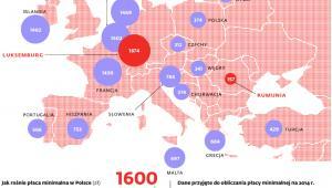 Najniższe wynagrodzenie w Polsce i Europie