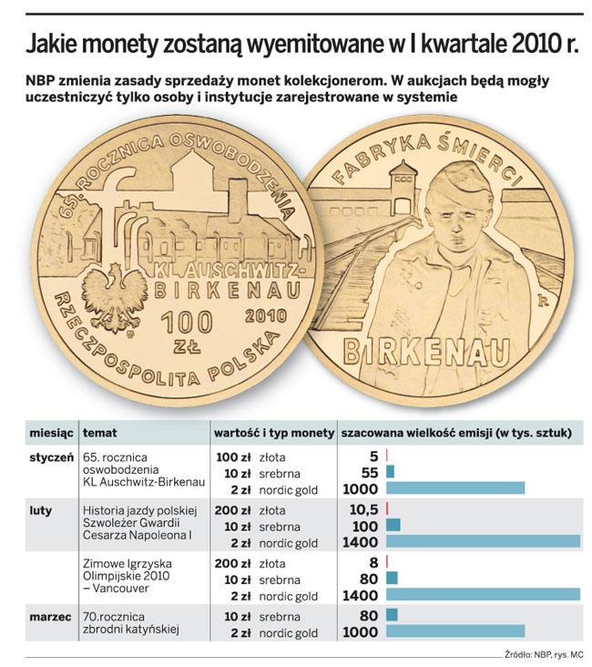 Jakie monety zostaną wyemitowane w I kwartale 2010 r.