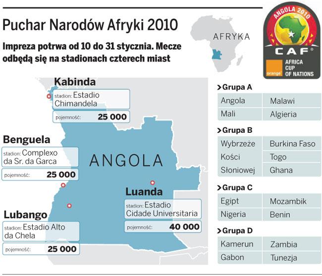 Puchar Narodów Afryki 2010