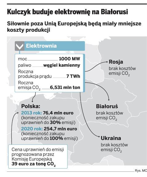 Kulczyk buduję elektrownię na Białorusi