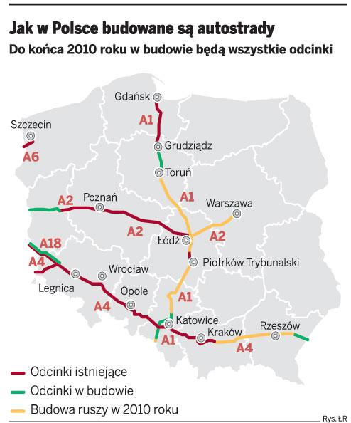 Jak w Polsce budowane są autostrady