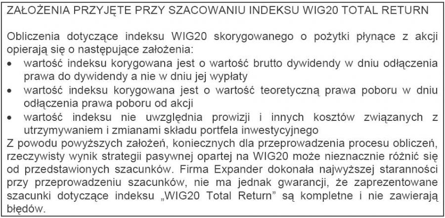 Założenia przyjęte przy szacowaniu indeksu WIG20 Total Return