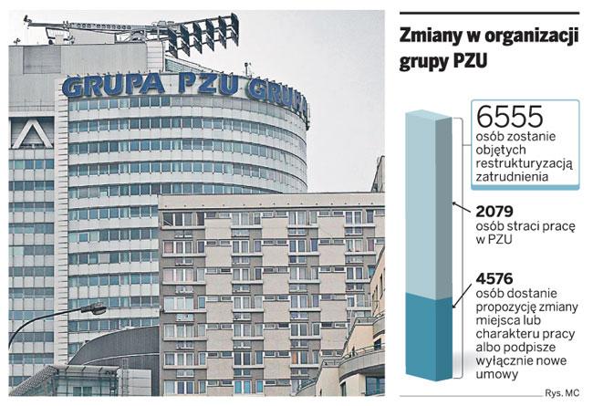 Zmiany w organizacji grupy PZU