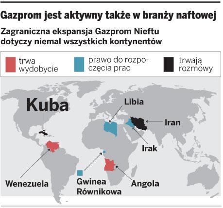 Gazprom jest aktywny także w branży naftowej