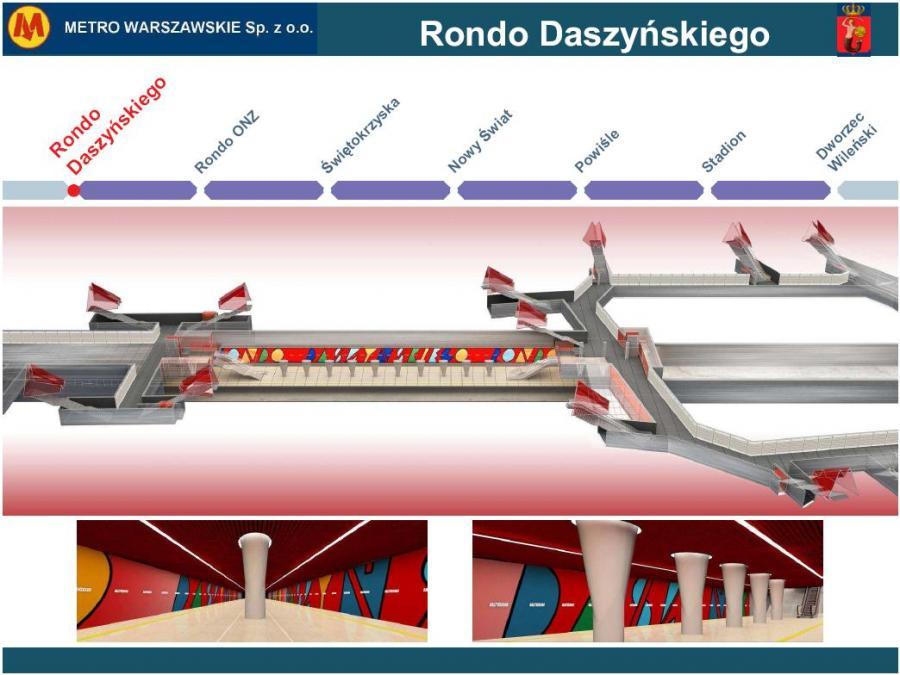 Metro warszawskie - przekrój stacji Rondo Daszyńskiego
