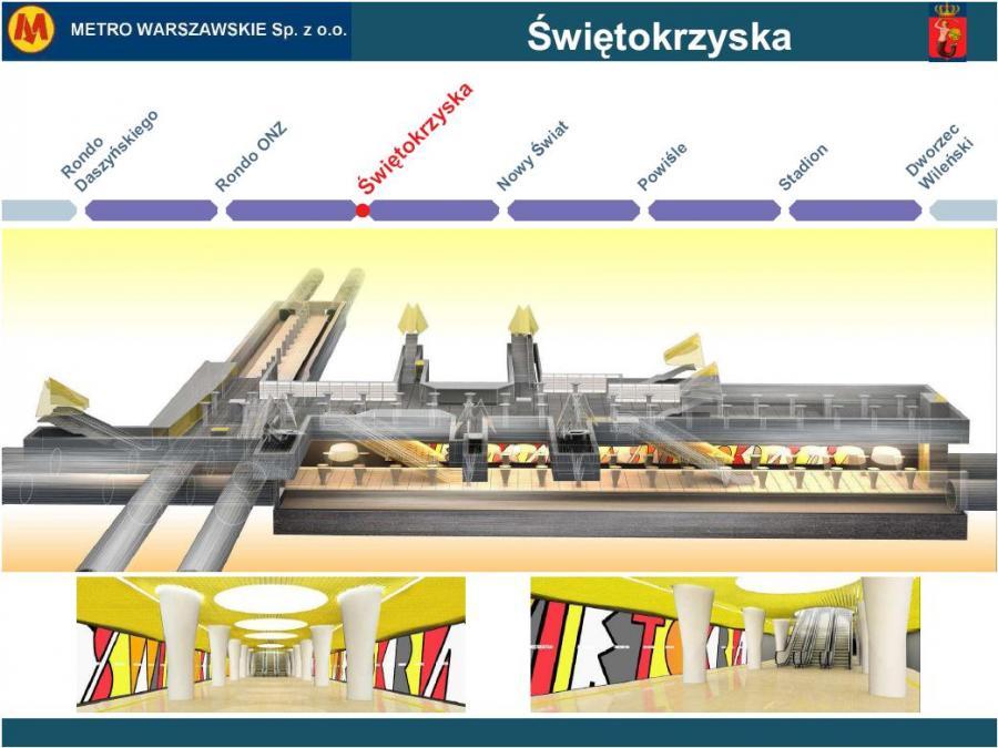 Metro warszawskie - przekrój stacji Świętokrzyska