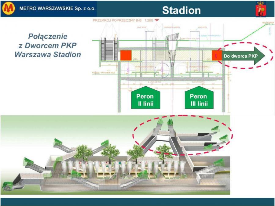 Metro warszawskie - przekrój stacji Stadion - połączenie z dworcem PKP Warszawa Stadion