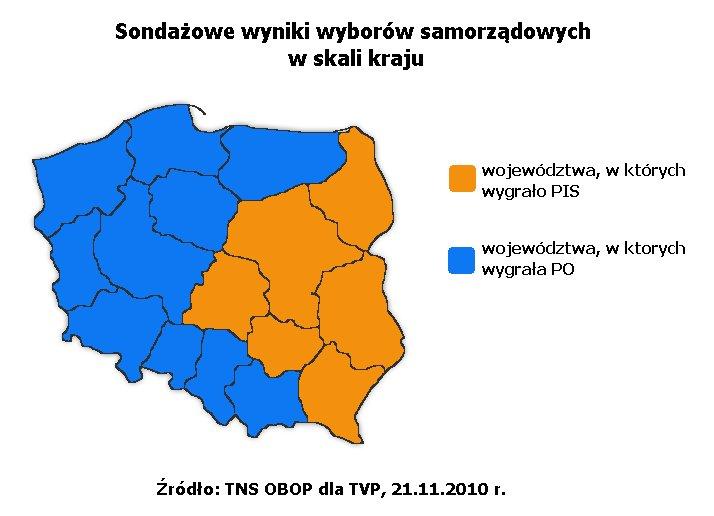 Sondażowe wyniki wyborów samorządowych - województwa