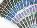 Najlepsze pożyczki hipoteczne na rynku - sprawdź ranking