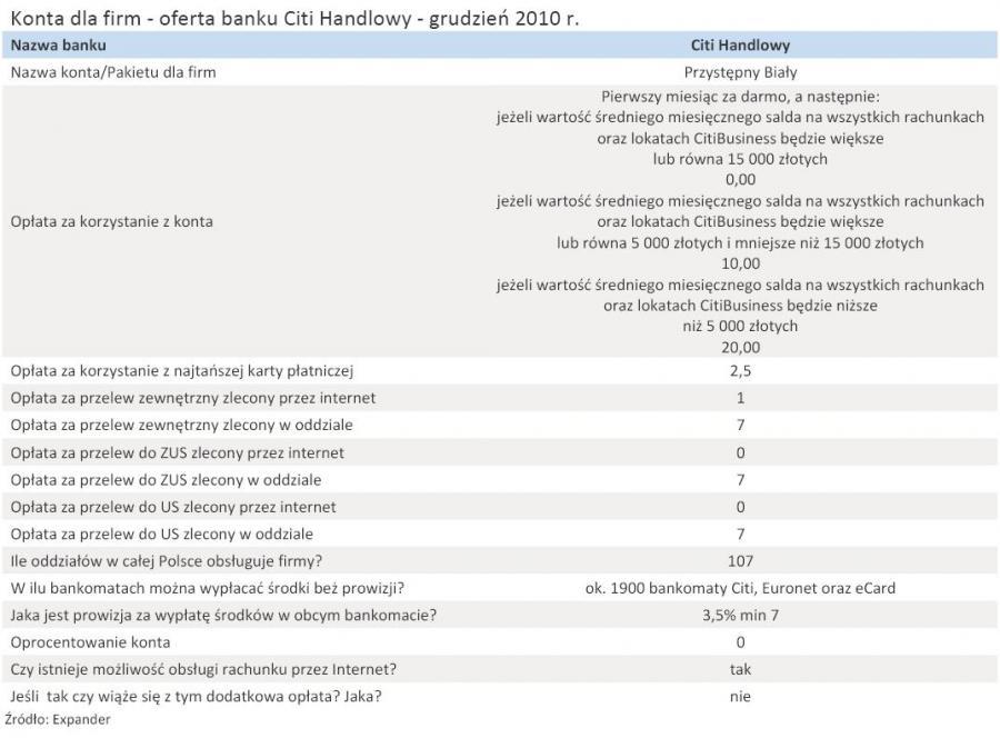 Konta dla firm - oferta banku Citi Handlowy - grudzień 2010 r.