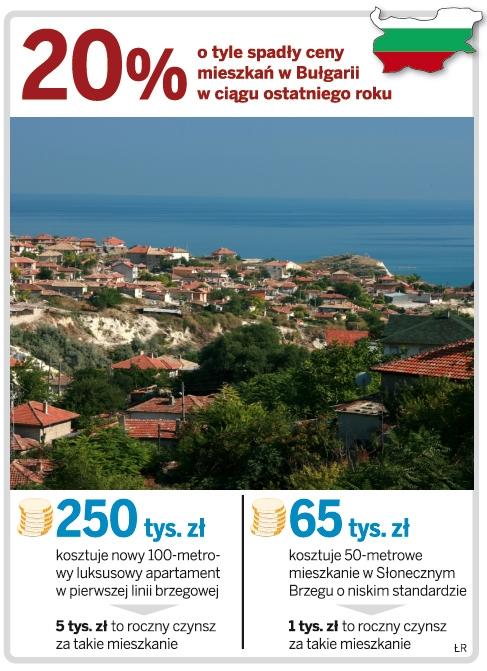 Ceny mieszkań w Bułgarii spadły o 20 proc. w ciągu ostatniego roku. Fot. Shutterstock