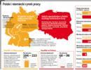 Prawa pracujących w Niemczech