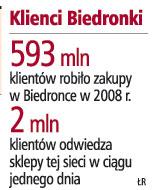 Klienci Biedronki