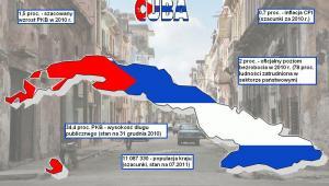 Kuba - wybrane dane makroekonomiczne (Źródło danych: CIA World Factbook, fot. Shutterstock)