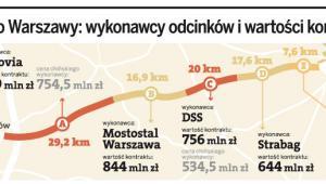 A2 z Łodzi do Warszawy: wykonawcy odcinków i wartości kontraktów