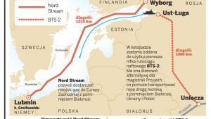Nowe rosyjskie rurociągi wybudowane w celu ominięcia państw tranzytowych