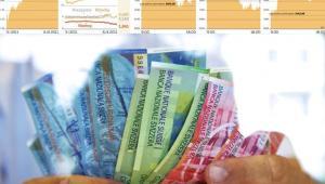 Notowania walut, indeksów giełdowych i rentowność obligacji Fot. Bloomberg