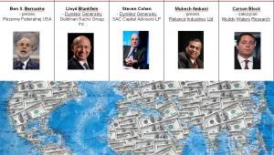 Lista najbardziej wpływowych ludzi świata finasów magazynu Bloomberg Markets