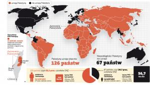 Międzynarodowe popracie dla Palestyny