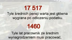 Wielka kumulacja w Lotto 50 mln zł