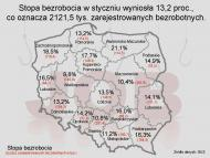 Liczba zarejestrowanych bezrobotnych oraz stopa bezrobocia - POLSKA - stycze 2012 r.