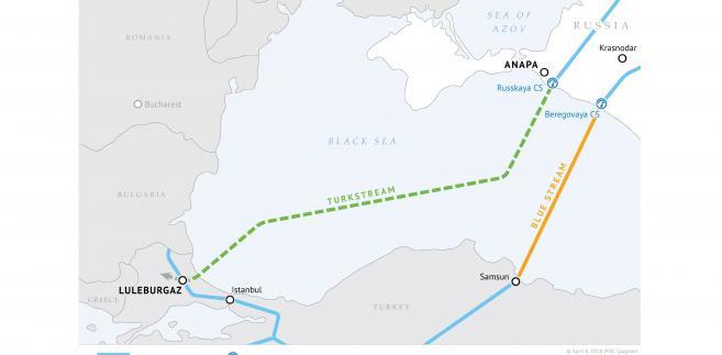 TurkStream - źródło Gazprom
