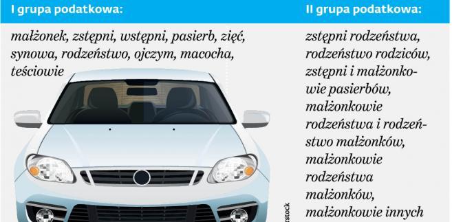 Warto, aby pojazdu użyczyli nam: