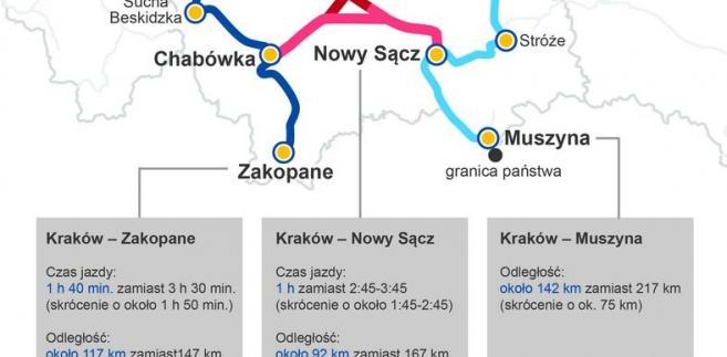 Schemat linii kolejowej Podłęże - Piekiełko, źródło: PKP Polskie Linie Kolejowe