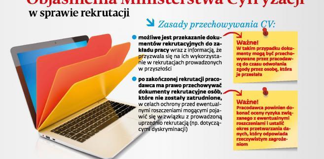 Objaśnienia Ministerstwa Cyfryzacji w sprawie rekrutacji