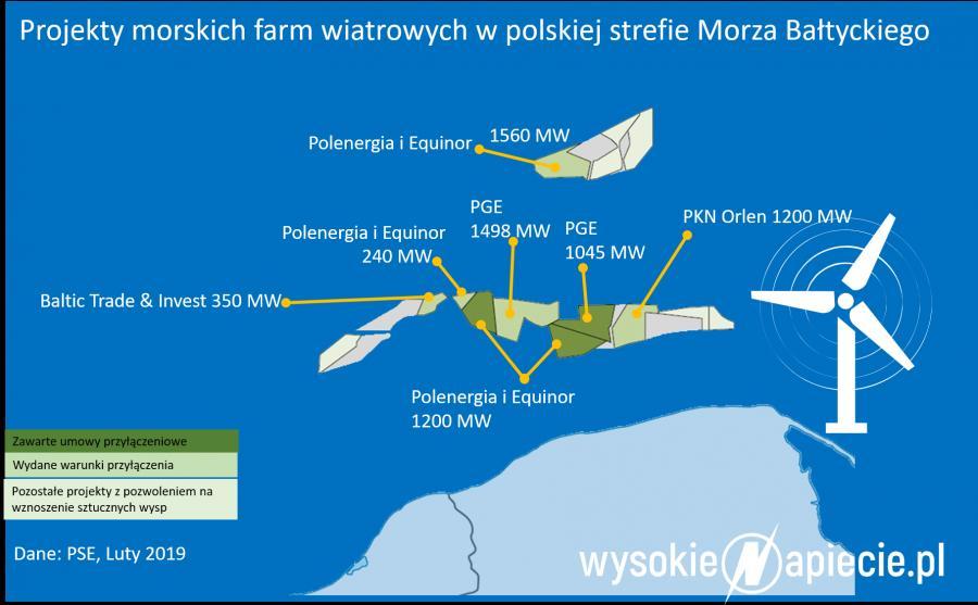 Wiatraki na morzu Bałtyckim - offshorePL