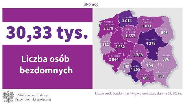 Bezdomność w Polsce
