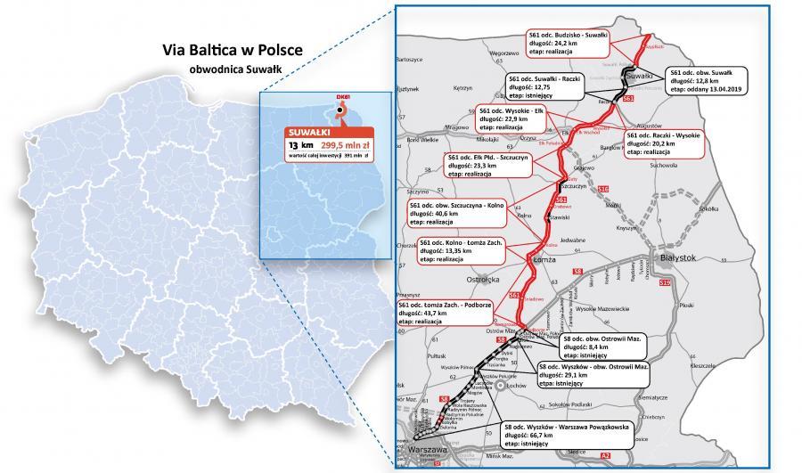 Via Baltica - obwodnica Suwałk
