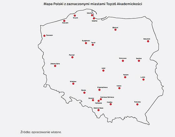 Top26 akademickości (graf. OF)