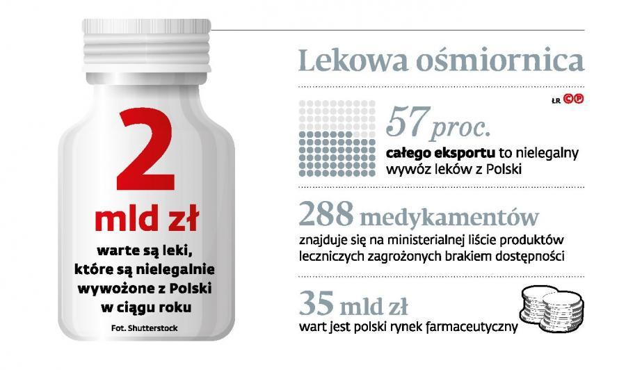 Lekowa ośmiornica