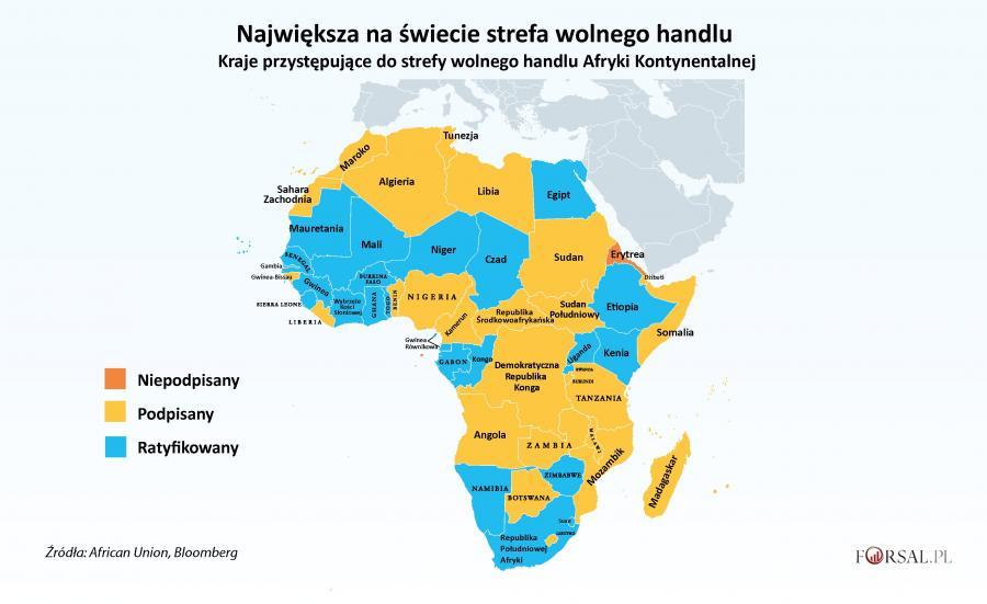 Afryka- największa na świecie strefa wolnego handlu
