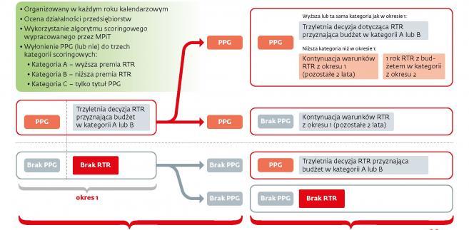 Oprogramowanie do analizy i zarządzania siecią