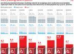 Wysoka cena fatalnej segregacji śmieci. Suma kar w największych miastach może przekroczyć 211 mln zł