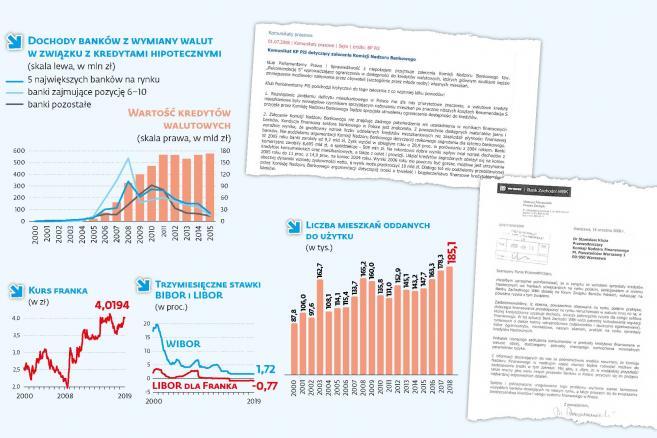 Frankowicze  - kredyty w CHF (c)(p)