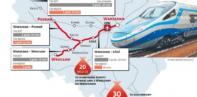 Wielki Powrot Kolejowego Igreka Oto Nowa Wersja Trasy Dla
