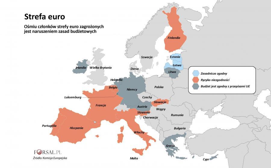 Ostrzeżenie dotyczące poziomi zadłużenia w Eurolandzie