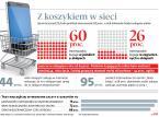 Black friday po polsku: firma sprzedawała klientom tańsze smartfony, a teraz anuluje transakcje