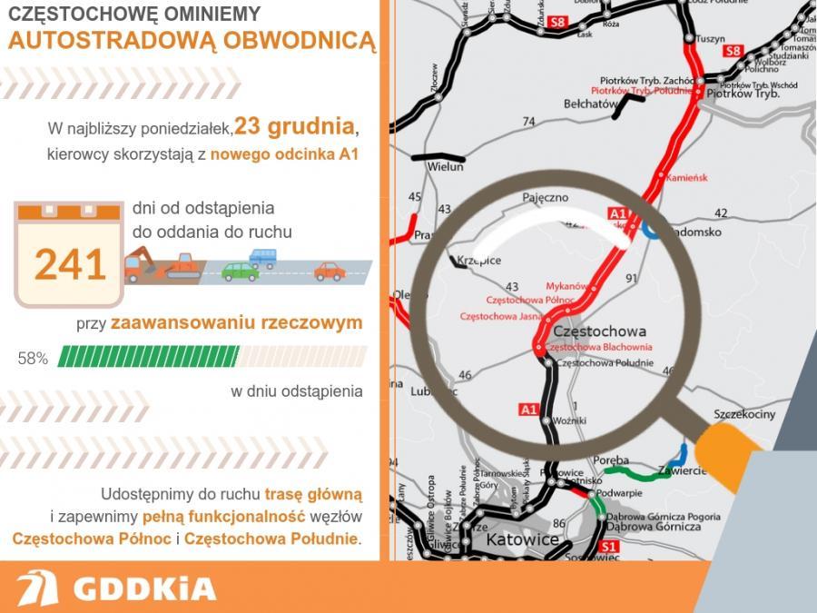 Autostrada A1 Obwodnica Wokol Czestochowy Otwarcie Mapa Zdjecie