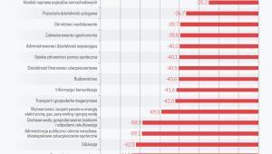 Wartość dodana na godz. pracy - porównanie Polska-Niemcy (graf. Obserwator Finansowy)