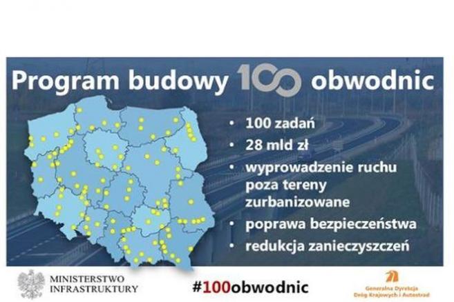 GDDKiA - 100 obwodnic